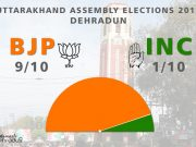 assembly elections result 2017, assembly election dehradun result, dehradun election result, dehradun 10 seats winner, elections result, elections result 2017